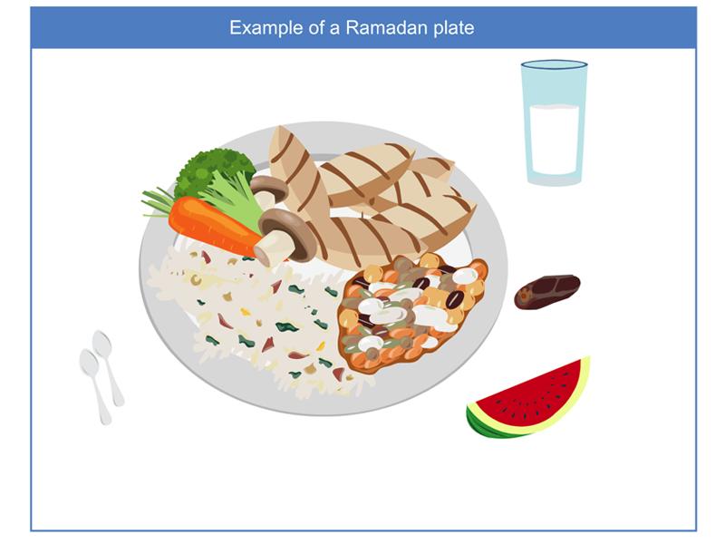 Example of a Ramadan plate