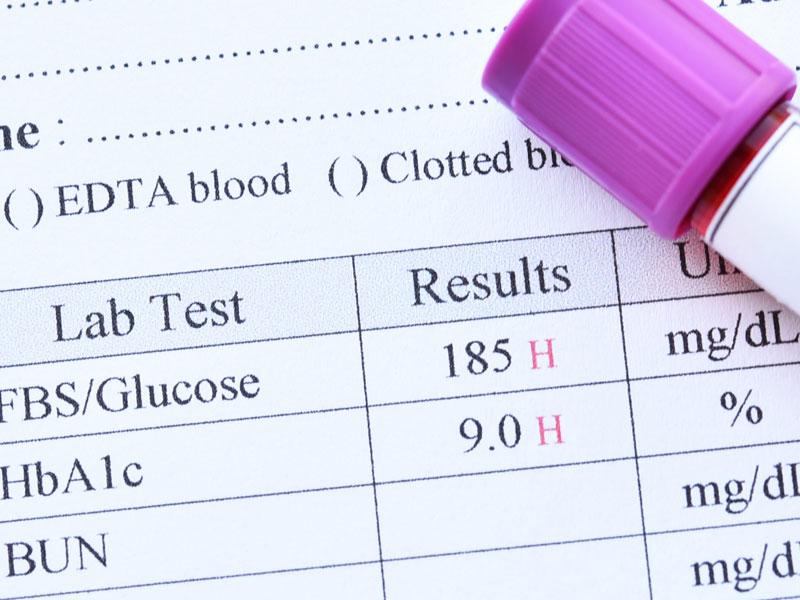 Diabetes targets
